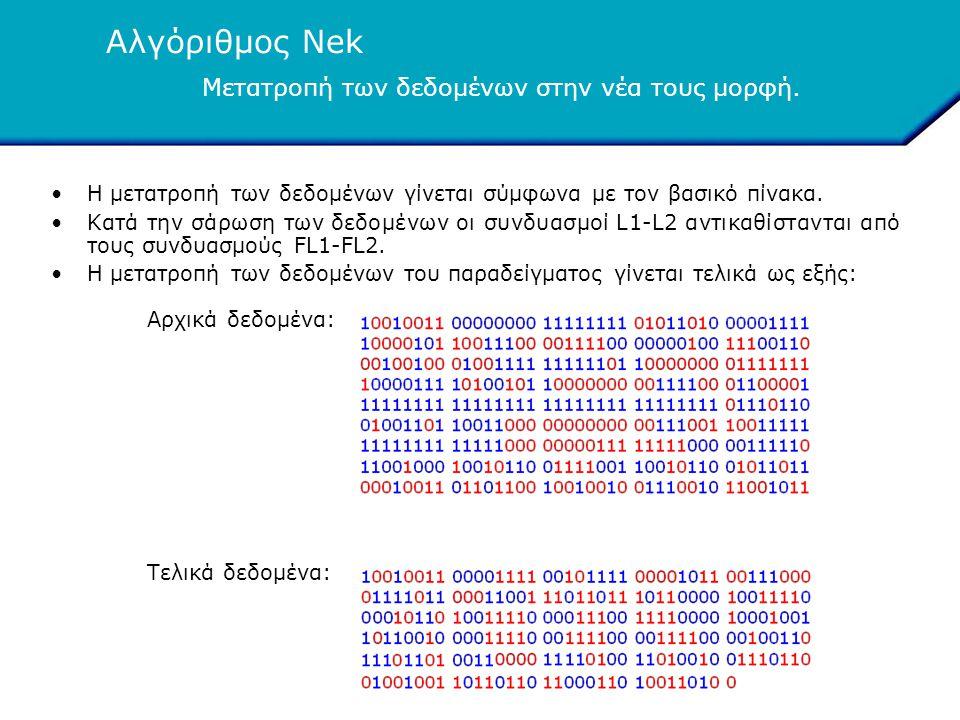 Αλγόριθμος Nek •Η μετατροπή των δεδομένων γίνεται σύμφωνα με τον βασικό πίνακα. •Κατά την σάρωση των δεδομένων οι συνδυασμοί L1-L2 αντικαθίστανται από
