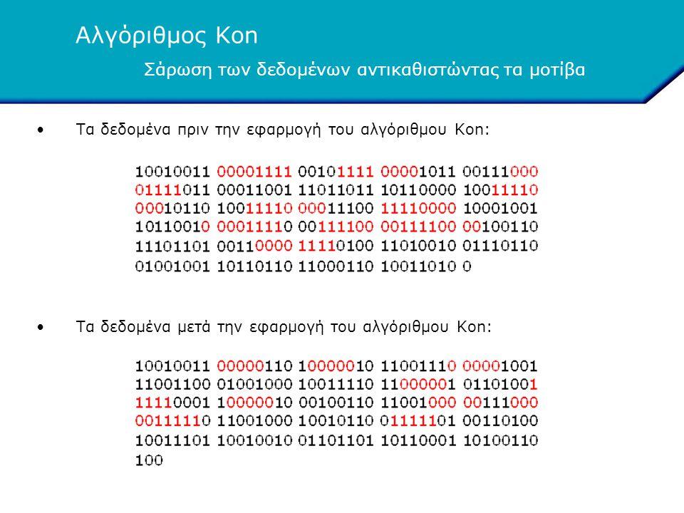 Αλγόριθμος Kon •Τα δεδομένα πριν την εφαρμογή του αλγόριθμου Kon: •Τα δεδομένα μετά την εφαρμογή του αλγόριθμου Kon: Σάρωση των δεδομένων αντικαθιστών