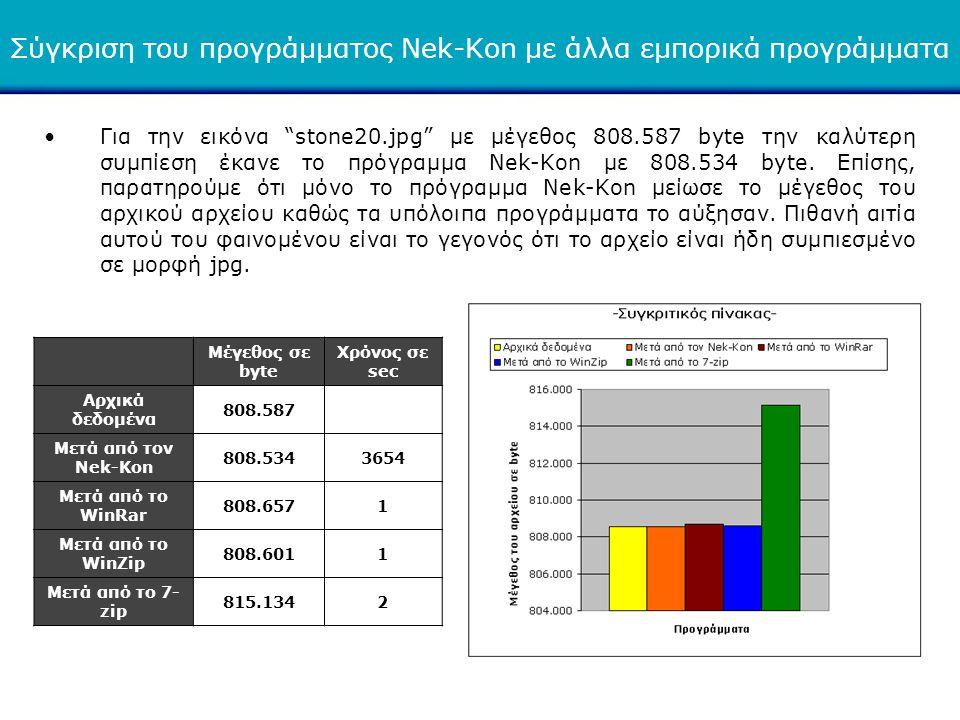 """Σύγκριση του προγράμματος Nek-Kon με άλλα εμπορικά προγράμματα •Για την εικόνα """"stone20.jpg"""" με μέγεθος 808.587 byte την καλύτερη συμπίεση έκανε το πρ"""