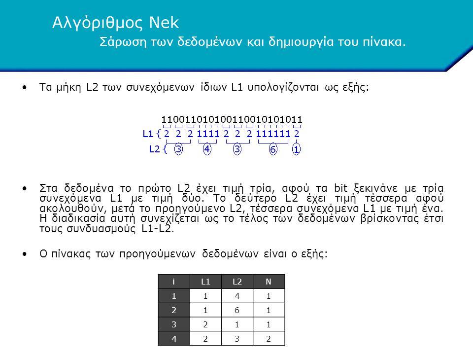 Αλγόριθμος Nek •Τα μήκη L2 των συνεχόμενων ίδιων L1 υπολογίζονται ως εξής: •Στα δεδομένα το πρώτο L2 έχει τιμή τρία, αφού τα bit ξεκινάνε με τρία συνε