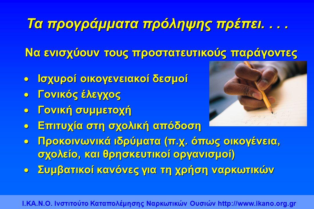 Τα προγράμματα πρόληψης πρέπει....  Ισχυροί οικογενειακοί δεσμοί  Γονικός έλεγχος  Γονική συμμετοχή  Επιτυχία στη σχολική απόδοση  Προκοινωνικά ι