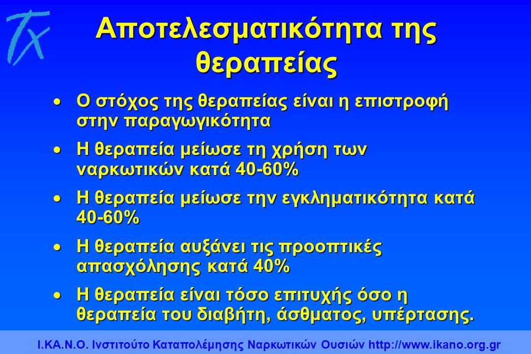 Αποτελεσματικότητα της θεραπείας  Ο στόχος της θεραπείας είναι η επιστροφή στην παραγωγικότητα  Η θεραπεία μείωσε τη χρήση των ναρκωτικών κατά 40-60