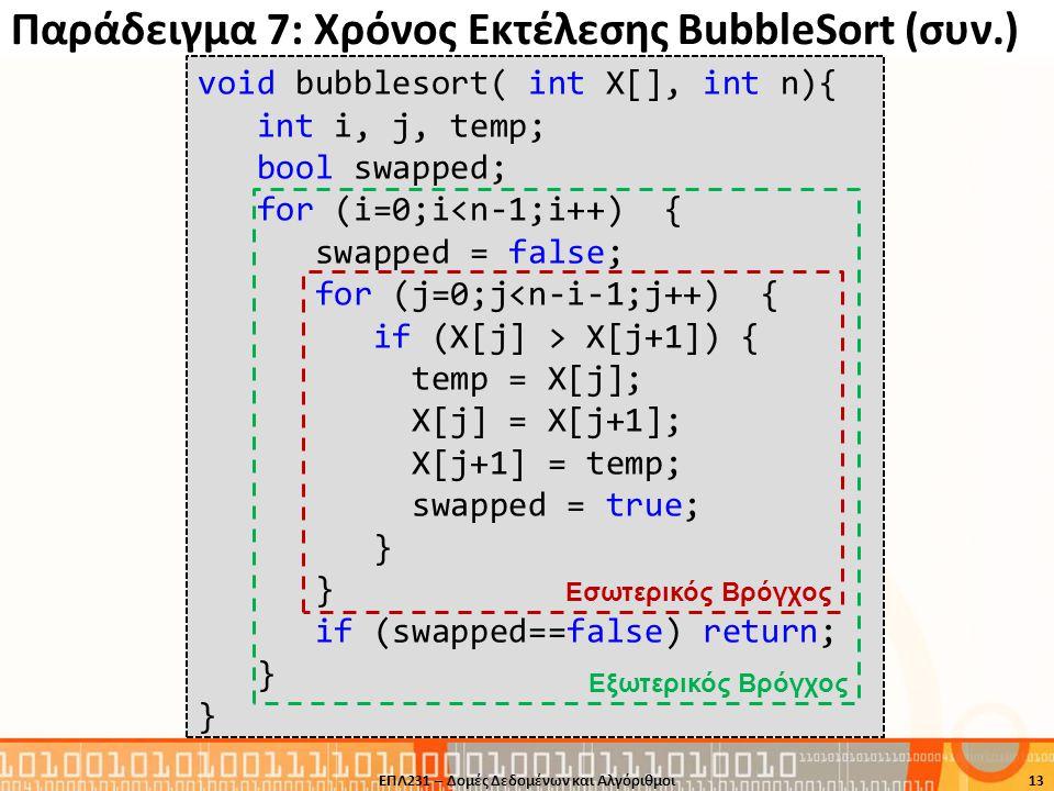 Παράδειγμα 7: Χρόνος Εκτέλεσης BubbleSort (συν.) void bubblesort( int X[], int n){ int i, j, temp; bool swapped; for (i=0;i<n-1;i++) { swapped = false