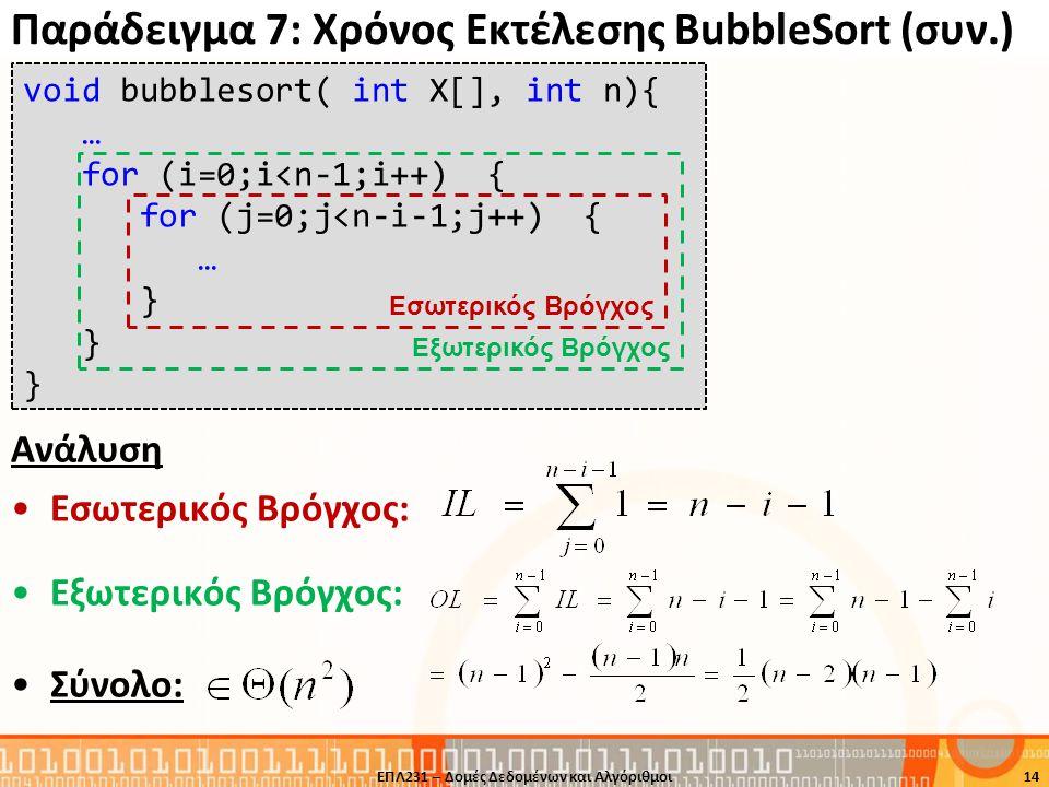 Παράδειγμα 7: Χρόνος Εκτέλεσης BubbleSort (συν.) void bubblesort( int X[], int n){ … for (i=0;i<n-1;i++) { for (j=0;j<n-i-1;j++) { … } Εξωτερικός Βρόγ