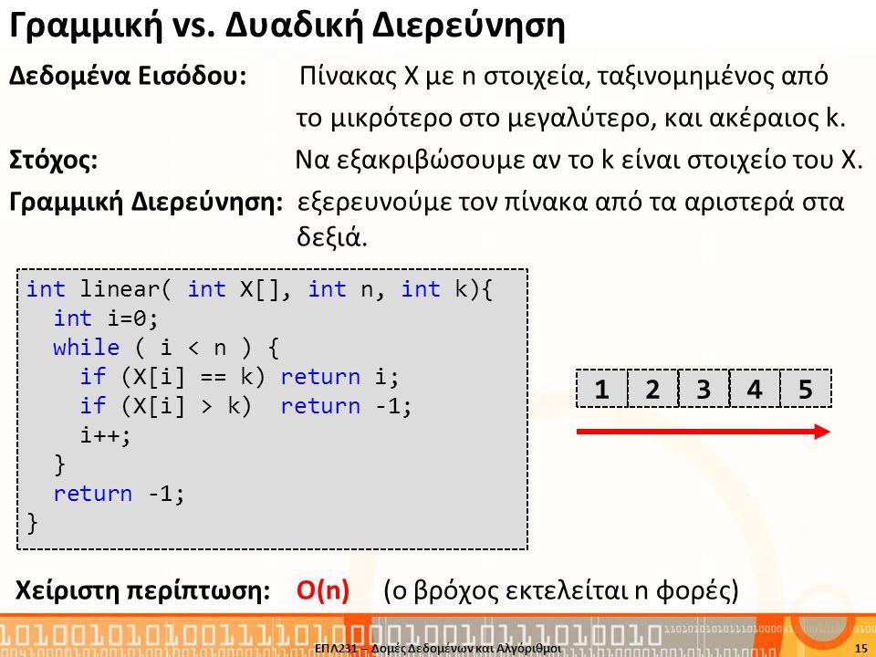 Γραμμική vs. Δυαδική Διερεύνηση Δεδομένα Εισόδου: Πίνακας Χ με n στοιχεία, ταξινομημένος από το μικρότερο στο μεγαλύτερο, και ακέραιος k. Στόχος: Να ε