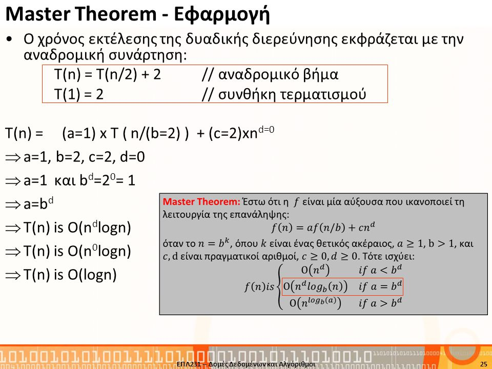 Master Theorem - Εφαρμογή •O χρόνος εκτέλεσης της δυαδικής διερεύνησης εκφράζεται με την αναδρομική συνάρτηση: Τ(n) = Τ(n/2) + 2 // αναδρομικό βήμα Τ(