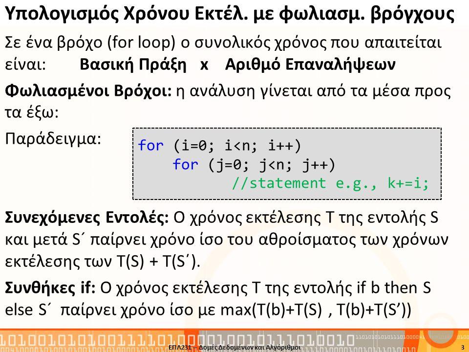 Παράδειγμα 7: Χρόνος Εκτέλεσης BubbleSort (συν.) void bubblesort( int X[], int n){ … for (i=0;i<n-1;i++) { for (j=0;j<n-i-1;j++) { … } Εξωτερικός Βρόγχος Εσωτερικός Βρόγχος Ανάλυση •Εσωτερικός Βρόγχος: •Εξωτερικός Βρόγχος: •Σύνολο: 14ΕΠΛ231 – Δομές Δεδομένων και Αλγόριθμοι
