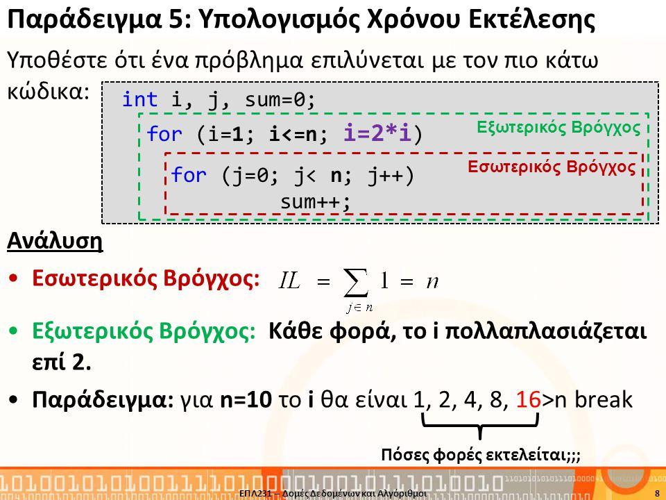 Δυαδική Διερεύνηση – Χρόνος Εκτέλεσης •Η βασική πράξη (σύγκριση) εκτελείται Ο(log 2 n) φορές δηλαδή: Εκτέλεση 1 -> Μας απομένει* n/2 του πίνακα, Εκτέλεση 2 -> Μας απομένει n/4 του πίνακα, Εκτέλεση 3 -> Μας απομένει n/8 του πίνακα, ……………… Εκτέλεση Χ -> Μας απομένει 1 στοιχείο του πίνακα, Στην εκτέλεση Χ είτε βρήκαμε το στοιχείο είτε όχι δηλ., έχουμε την ακολουθία n, n/2, n/4, n/8,…, 4, 2, 1, 2 0, 2 1, 2 2, 2 3, …, 2 x  n •Το x εκφράζει πόσες φορές εκτελούμε το while loop 19 Binary Search ∈ Ο(log 2 n) ΕΠΛ231 – Δομές Δεδομένων και Αλγόριθμοι