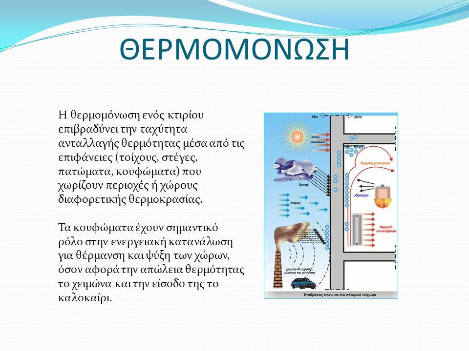ΘΕΡΜΟΜΟΝΩΣΗ Η θερμομόνωση ενός κτιρίου επιβραδύνει την ταχύτητα ανταλλαγής θερμότητας μέσα από τις επιφάνειες (τοίχους, στέγες, πατώματα, κουφώματα) π