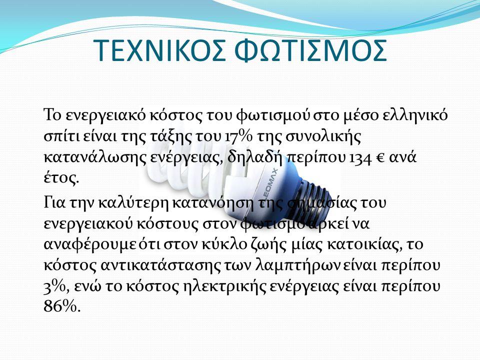 ΤΕΧΝΙΚΟΣ ΦΩΤΙΣΜΟΣ Το ενεργειακό κόστος του φωτισμού στο μέσο ελληνικό σπίτι είναι της τάξης του 17% της συνολικής κατανάλωσης ενέργειας, δηλαδή περίπο