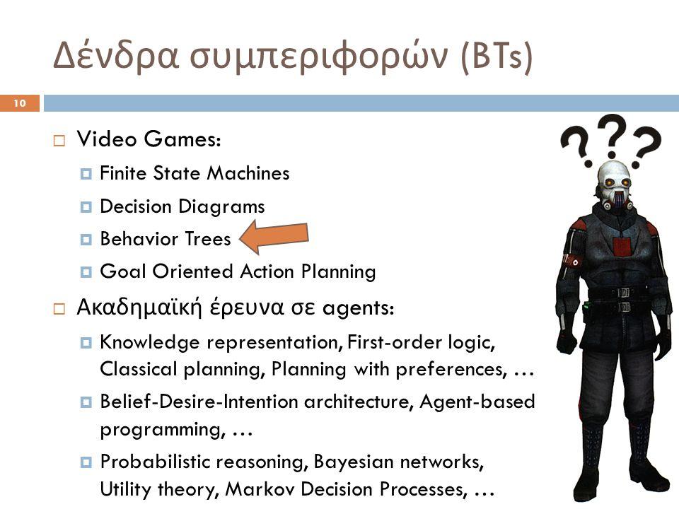 Δένδρα συμπεριφορών (BTs) 10  Video Games:  Finite State Machines  Decision Diagrams  Behavior Trees  Goal Oriented Action Planning  Ακαδημαϊκή