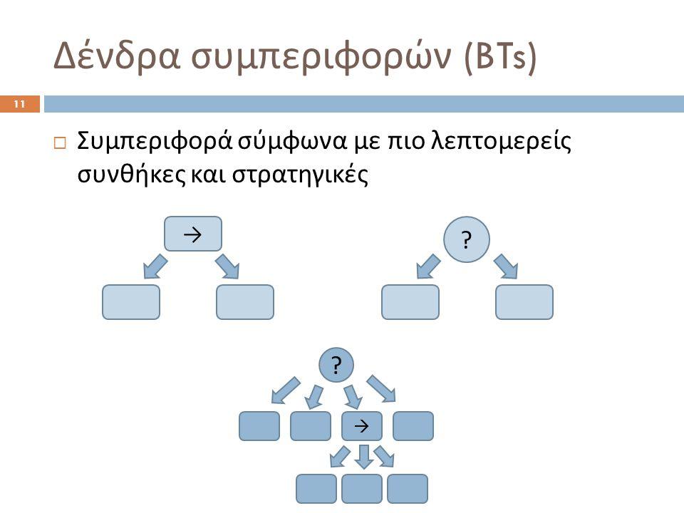 Δένδρα συμπεριφορών (BTs) 11  Συμπεριφορά σύμφωνα με πιο λεπτομερείς συνθήκες και στρατηγικές → ?  ?