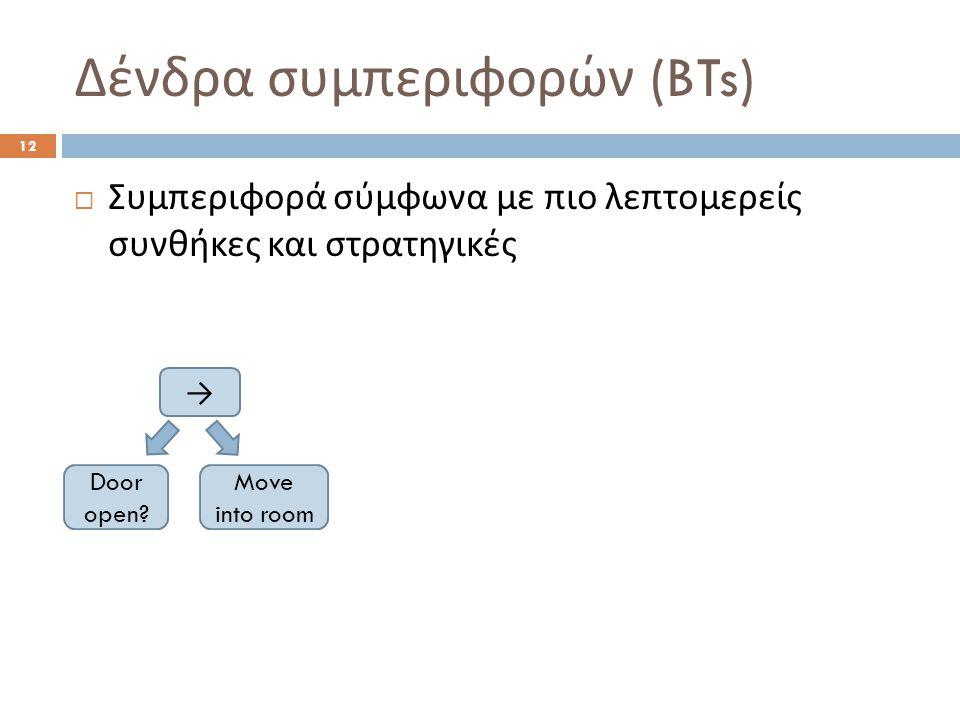 Δένδρα συμπεριφορών (BTs) 12  Συμπεριφορά σύμφωνα με πιο λεπτομερείς συνθήκες και στρατηγικές → Door open? Move into room