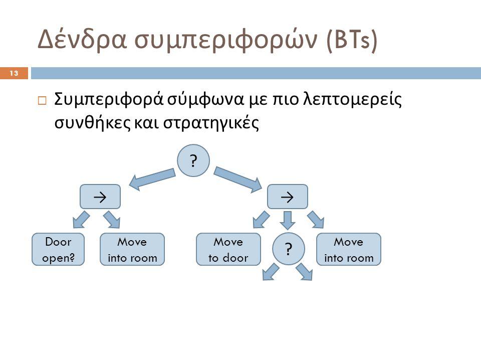 Δένδρα συμπεριφορών (BTs) 13  Συμπεριφορά σύμφωνα με πιο λεπτομερείς συνθήκες και στρατηγικές → ? → ? Door open? Move into room Move to door Move int