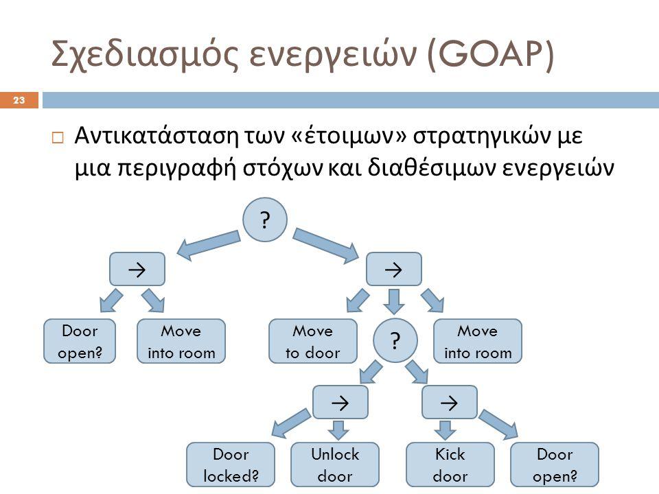 Σχεδιασμός ενεργειών (GOAP) 23  Αντικατάσταση των « έτοιμων » στρατηγικών με μια περιγραφή στόχων και διαθέσιμων ενεργειών → ? → ? →→ Door open? Move