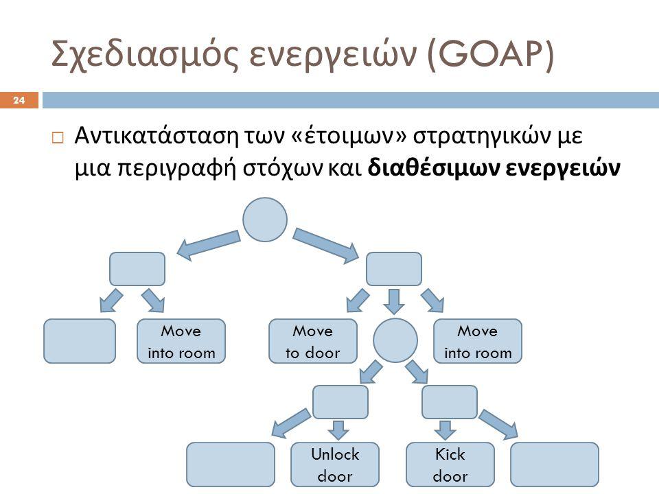 Σχεδιασμός ενεργειών (GOAP) 24  Αντικατάσταση των « έτοιμων » στρατηγικών με μια περιγραφή στόχων και διαθέσιμων ενεργειών Move into room Move to door Move into room Unlock door Kick door