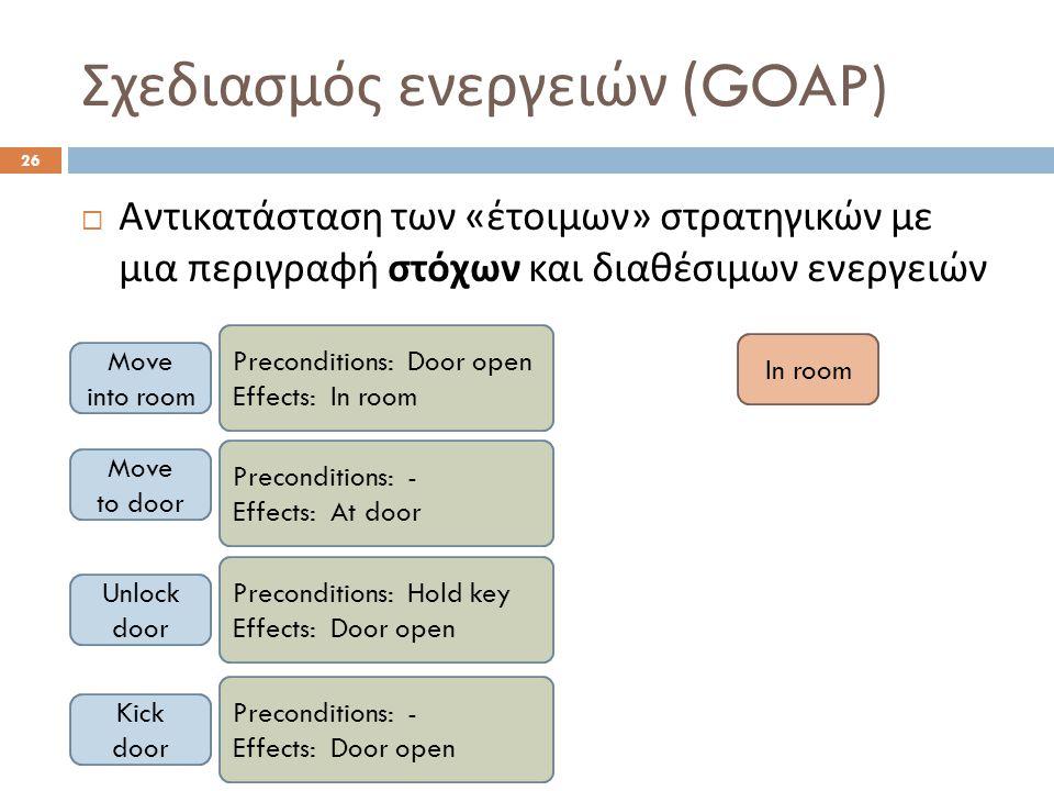 Σχεδιασμός ενεργειών (GOAP) 26  Αντικατάσταση των « έτοιμων » στρατηγικών με μια περιγραφή στόχων και διαθέσιμων ενεργειών Move into room Move to door Unlock door Kick door Preconditions: Door open Effects: In room Preconditions: - Effects: At door Preconditions: Hold key Effects: Door open Preconditions: - Effects: Door open In room