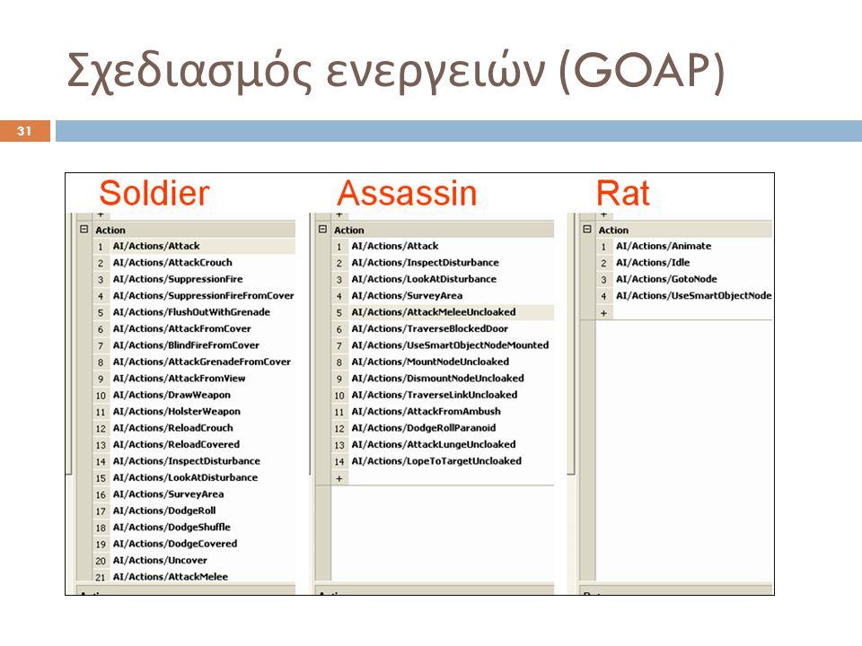 Σχεδιασμός ενεργειών (GOAP) 31