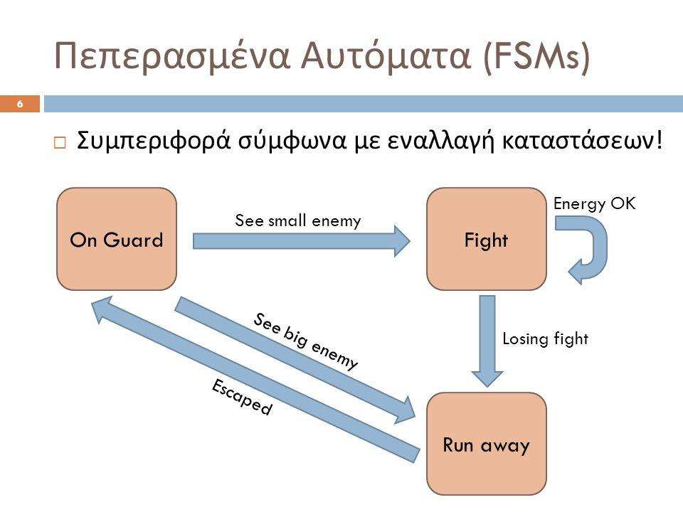 Πεπερασμένα Αυτόματα (FSMs) 6  Συμπεριφορά σύμφωνα με εναλλαγή καταστάσεων ! On GuardFight Run away See small enemy Losing fight See big enemy Escape