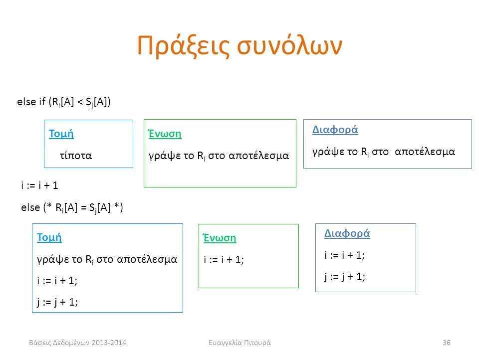 Βάσεις Δεδομένων 2013-2014Ευαγγελία Πιτουρά36 else if (R i [A] < S j [Α]) Τομή τίποτα Ένωση γράψε το R i στο αποτέλεσμα Διαφορά γράψε το R i στο αποτέλεσμα i := i + 1 else (* R i [A] = S j [Α] *) Τομή γράψε το R i στο αποτέλεσμα i := i + 1; j := j + 1; Ένωση i := i + 1; Διαφορά i := i + 1; j := j + 1; Πράξεις συνόλων