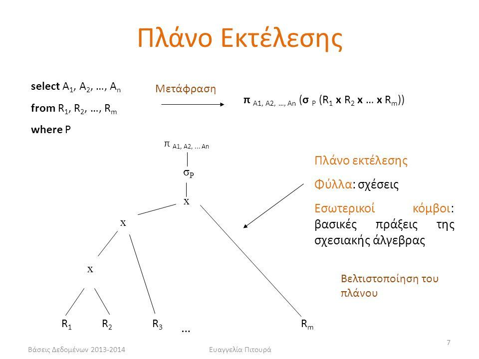 Βάσεις Δεδομένων 2013-2014Ευαγγελία Πιτουρά 7 select A 1, A 2, …, A n from R 1, R 2, …, R m where P π A1, A2, …, An (σ P (R 1 x R 2 x … x R m )) Μετάφραση R 1 R 2 R 3 … R m x x x σPσP π Α1, Α2,...