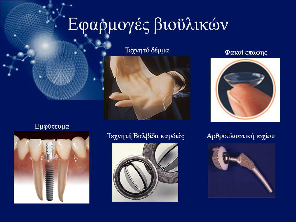 Εφαρμογές βιοϋλικών Τεχνητό δέρμα Εμφύτευμα Τεχνητή Βαλβίδα καρδιάς Φακοί επαφής Αρθροπλαστική ισχίου
