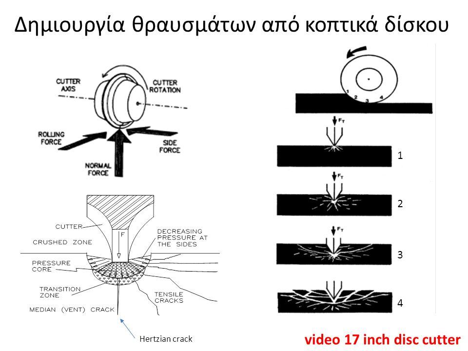 Δημιουργία θραυσμάτων από κοπτικά δίσκου video 17 inch disc cutter 1 2 3 4 Hertzian crack