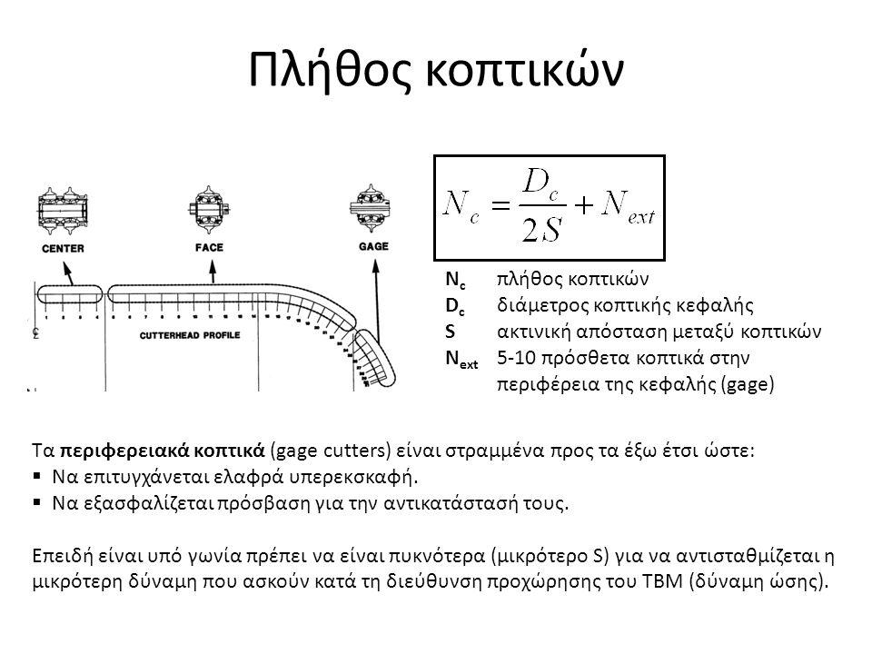 Πλήθος κοπτικών N c πλήθος κοπτικών D c διάμετρος κοπτικής κεφαλής Sακτινική απόσταση μεταξύ κοπτικών N ext 5-10 πρόσθετα κοπτικά στην περιφέρεια της
