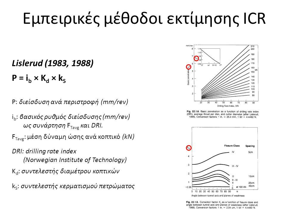 Lislerud (1983, 1988) P = i b × K d × k S P: διείσδυση ανά περιστροφή (mm/rev) i b : βασικός ρυθμός διείσδυσης (mm/rev) ως συνάρτηση F Tavg και DRI. F