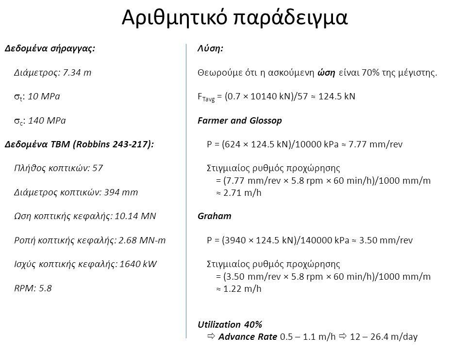 Δεδομένα σήραγγας:Λύση: Διάμετρος: 7.34 mΘεωρούμε ότι η ασκούμενη ώση είναι 70% της μέγιστης.  t : 10 MPa F Tavg = (0.7 × 10140 kN)/57 ≈ 124.5 kN  c