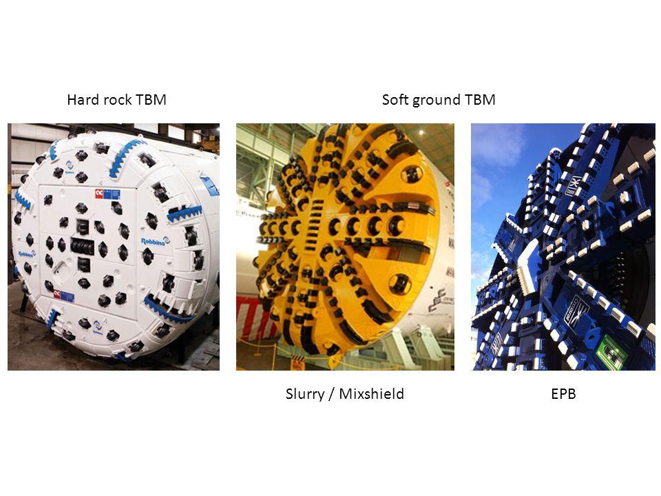 Κοπτικά συρόμενου τύπου Κοπτικά που διεισδύουν και κυλούν Roadheader Soft ground TBM Roadheader Hard rock TBM Mixshield TBM «Τρίκωνα» Raiseboring Χαμηλή αντοχή Υψηλή αντοχή