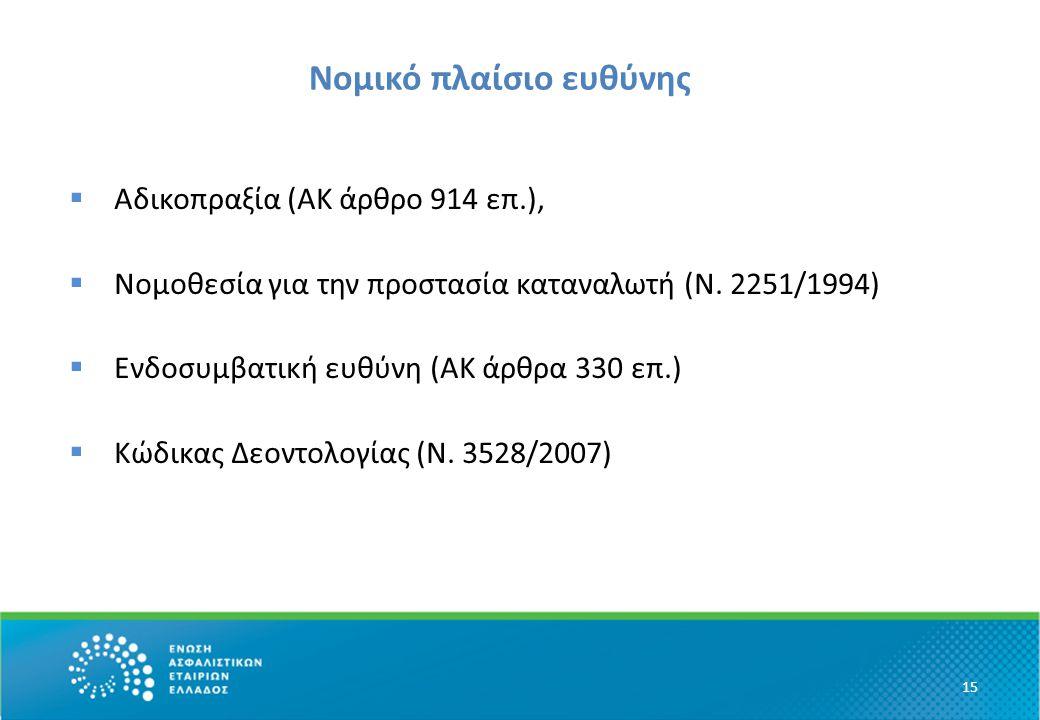 Νομικό πλαίσιο ευθύνης  Αδικοπραξία (ΑΚ άρθρο 914 επ.),  Νομοθεσία για την προστασία καταναλωτή (Ν. 2251/1994)  Ενδοσυμβατική ευθύνη (ΑΚ άρθρα 330
