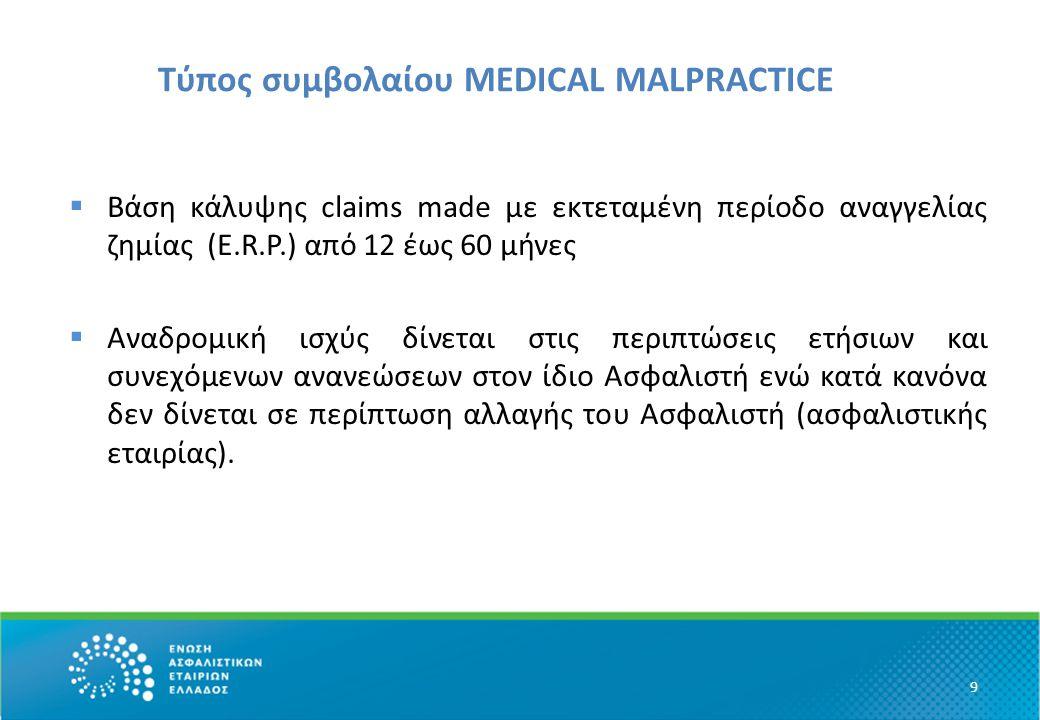 Τύπος συμβολαίου MEDICAL MALPRACTICE  Βάση κάλυψης claims made με εκτεταμένη περίοδο αναγγελίας ζημίας (E.R.P.) από 12 έως 60 μήνες  Αναδρομική ισχύ