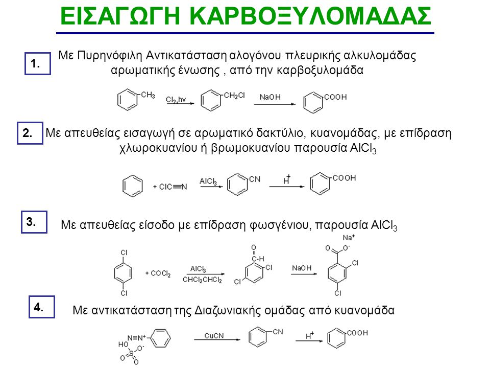 ΕΙΣΑΓΩΓΗ ΚΑΡΒΟΞΥΛΟΜΑΔΑΣ 1. Με Πυρηνόφιλη Αντικατάσταση αλογόνου πλευρικής αλκυλομάδας αρωματικής ένωσης, από την καρβοξυλομάδα Με απευθείας εισαγωγή σ