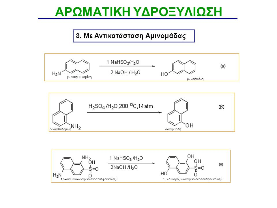 3. Με Αντικατάσταση Αμινομάδας ΑΡΩΜΑΤΙΚΗ ΥΔΡΟΞΥΛΙΩΣΗ β- ναφθυλαμίνη β- ναφθόλη α-ναφθόληα-ναφθυλαμίνη 1,5-διυδρόξυ-2-ναφθαλενοσουλφονικό οξύ1,5-διάμιν