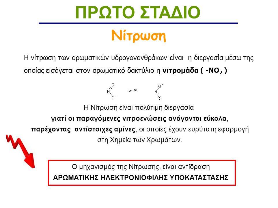 Νίτρωση Η νίτρωση των αρωματικών υδρογονανθράκων είναι η διεργασία μέσω της οποίας εισάγεται στον αρωματικό δακτύλιο η νιτρομάδα ( -ΝΟ 2 ) ΠΡΩΤΟ ΣΤΑΔΙΟ Η Νίτρωση είναι πολύτιμη διεργασία γιατί οι παραγόμενες νιτροενώσεις ανάγονται εύκολα, παρέχοντας αντίστοιχες αμίνες, οι οποίες έχουν ευρύτατη εφαρμογή στη Χημεία των Χρωμάτων.