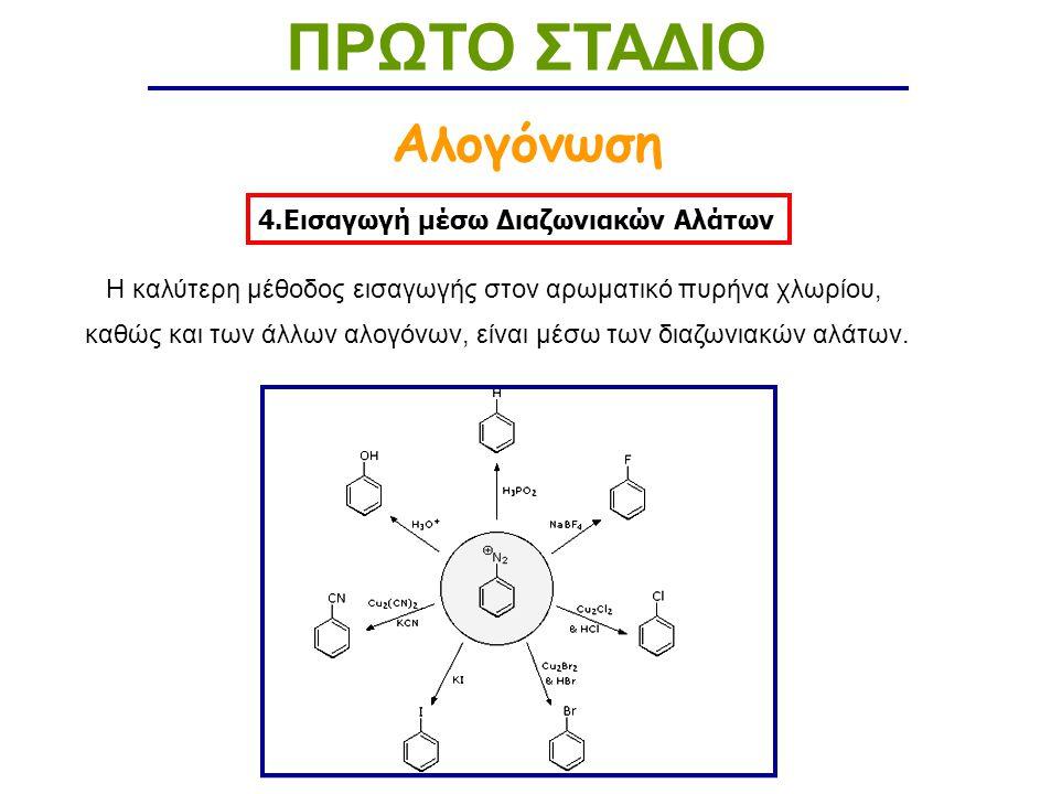 4.Εισαγωγή μέσω Διαζωνιακών Αλάτων ΠΡΩΤΟ ΣΤΑΔΙΟ Αλογόνωση Η καλύτερη μέθοδος εισαγωγής στον αρωματικό πυρήνα χλωρίου, καθώς και των άλλων αλογόνων, είναι μέσω των διαζωνιακών αλάτων.