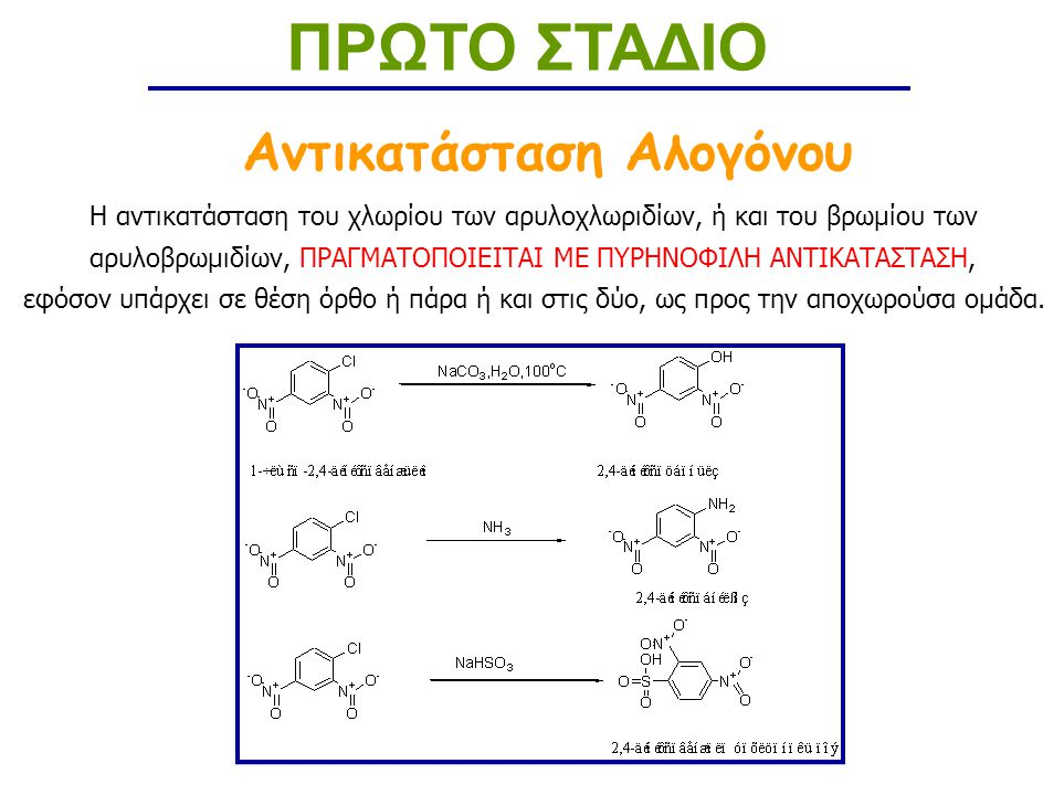 Η αντικατάσταση του χλωρίου των αρυλοχλωριδίων, ή και του βρωμίου των αρυλοβρωμιδίων, ΠΡΑΓΜΑΤΟΠΟΙΕΙΤΑΙ ΜΕ ΠΥΡΗΝΟΦΙΛΗ ΑΝΤΙΚΑΤΑΣΤΑΣΗ, εφόσον υπάρχει σε θέση όρθο ή πάρα ή και στις δύο, ως προς την αποχωρούσα ομάδα.