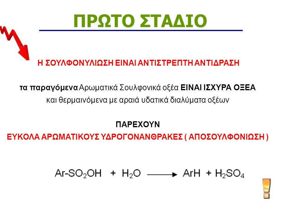 ΟΞΕΙΔΩΣΗ ΠΡΩΤΟ ΣΤΑΔΙΟ Το βενζόλιο όπως και τα αλκάνια δεν οξειδώνεται από τα συνήθη οξειδωτικά μέσα (KMnΟ 4, K 2 CrO 7 κλπ) ο βενζολικός δακτύλιος που φέρει πλευρική αλυσίδα οξειδώνεται εύκολα.