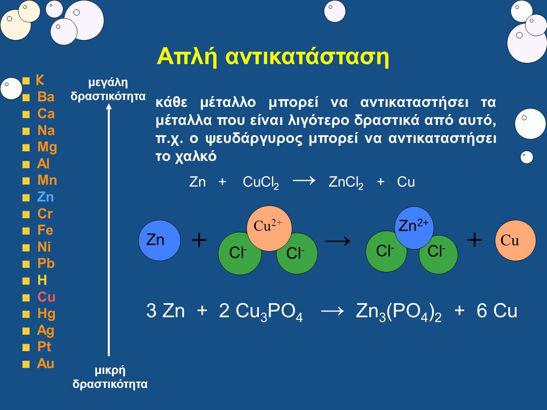 Απλή αντικατάσταση Κ Ba Ca Na Mg Al Mn Zn Cr Fe Ni Pb Η Cu Hg Ag Pt Au κάθε μέταλλο μπορεί να αντικαταστήσει τα μέταλλα που είναι λιγότερο δραστικά απ