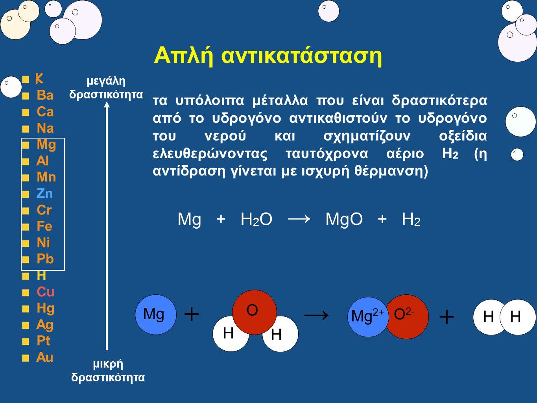 Απλή αντικατάσταση Κ Ba Ca Na Mg Al Mn Zn Cr Fe Ni Pb Η Cu Hg Ag Pt Au τα υπόλοιπα μέταλλα που είναι δραστικότερα από το υδρογόνο αντικαθιστούν το υδρ