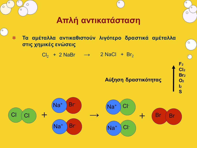 Απλή αντικατάσταση → Cl + + F2F2 Cl 2 Br 2 O2O2 I2I2 S Αύξηση δραστικότητας Τα αμέταλλα αντικαθιστούν λιγότερο δραστικά αμέταλλα στις χημικές ενώσεις
