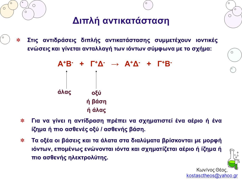 Κων/νος Θέος, kostasctheos@yahoo.gr kostasctheos@yahoo.gr Διπλή αντικατάσταση Στις αντιδράσεις διπλής αντικατάστασης συμμετέχουν ιοντικές ενώσεις και