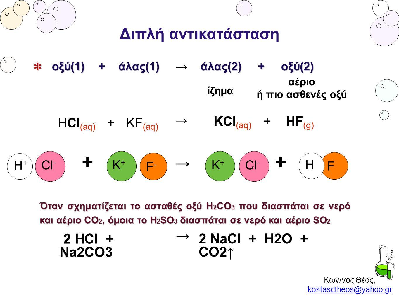 Κων/νος Θέος, kostasctheos@yahoo.gr kostasctheos@yahoo.gr Διπλή αντικατάσταση οξύ(1) + άλας(1) άλας(2) + οξύ(2) οξύ(1) + άλας(1) → άλας(2) + οξύ(2) αέ