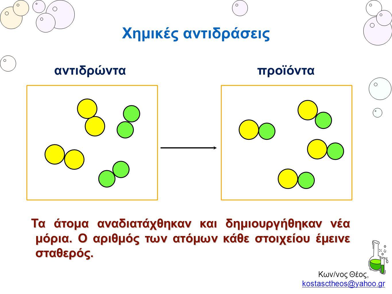 Κων/νος Θέος, kostasctheos@yahoo.gr kostasctheos@yahoo.gr Χημικές αντιδράσεις αντιδρώντα προϊόντα Τα άτομα αναδιατάχθηκαν και δημιουργήθηκαν νέα μόρια