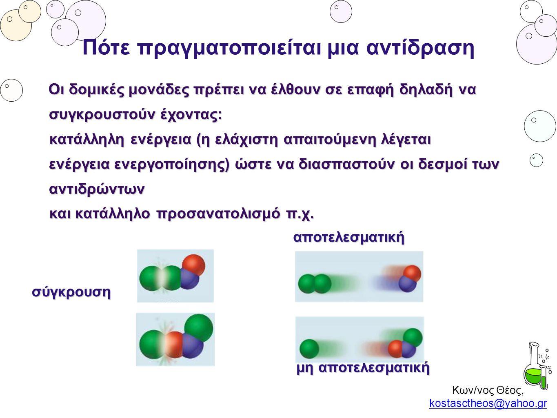 Κων/νος Θέος, kostasctheos@yahoo.gr kostasctheos@yahoo.gr Πότε πραγματοποιείται μια αντίδραση σύγκρουση αποτελεσματική μη αποτελεσματική Οι δομικές μο
