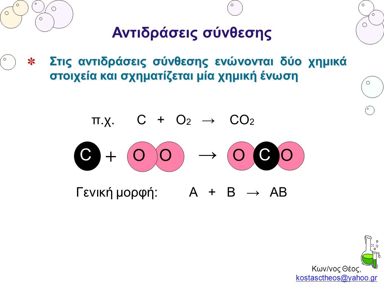 Κων/νος Θέος, kostasctheos@yahoo.gr kostasctheos@yahoo.gr Αντιδράσεις σύνθεσης Στις αντιδράσεις σύνθεσης ενώνονται δύο χημικά στοιχεία και σχηματίζετα