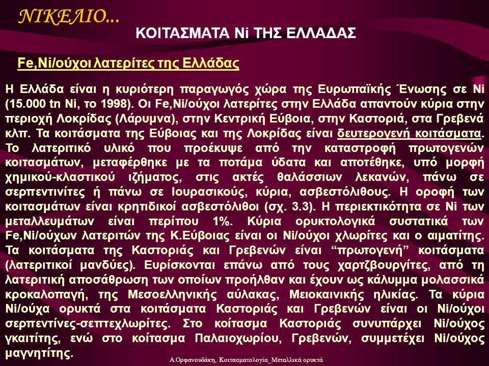 Α.Ορφανουδάκη, Κοιτασματολογία_Μεταλλικά ορυκτά ΚΟΙΤΑΣΜΑΤΑ Ni ΤΗΣ ΕΛΛΑΔΑΣ ΝΙΚΕΛΙΟ... Fe,Ni/ούχοι λατερίτες της Ελλάδας Η Ελλάδα είναι η κυριότερη παρα