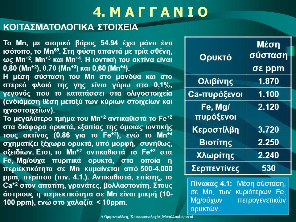 Α.Ορφανουδάκη, Κοιτασματολογία_Μεταλλικά ορυκτά 4. Μ Α Γ Γ Α Ν Ι Ο ΚΟΙΤΑΣΜΑΤΟΛΟΓΙΚΑ ΣΤΟΙΧΕΙΑ Το Mn, με ατομικό βάρος 54.94 έχει μόνο ένα ισότοπο, το Μ