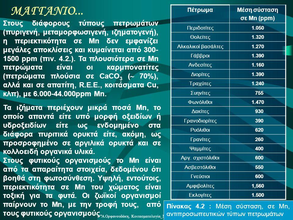 Α.Ορφανουδάκη, Κοιτασματολογία_Μεταλλικά ορυκτά ΜΑΓΓΑΝΙΟ... Στους διάφορους τύπους πετρωμάτων (πυριγενή, μεταμορφωσιγενή, ιζηματογενή), η περιεκτικότη
